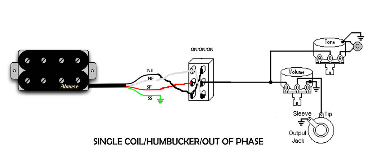 wiring single humbucker, Wiring diagram