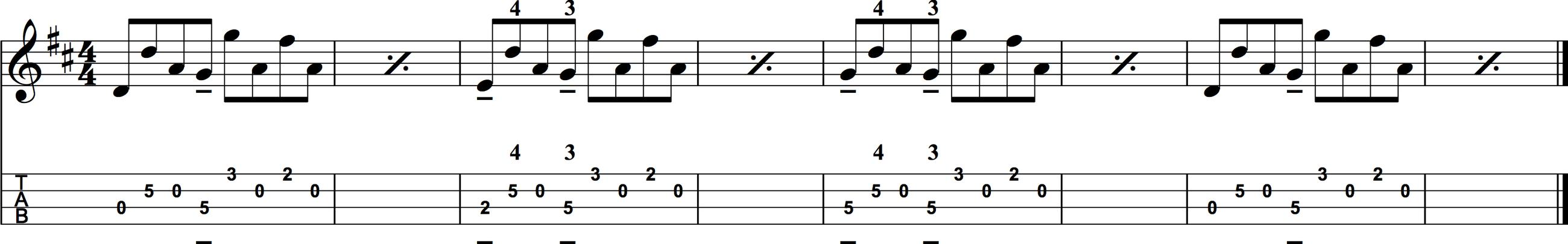 Sweet Child O' Mine intro on mandolin