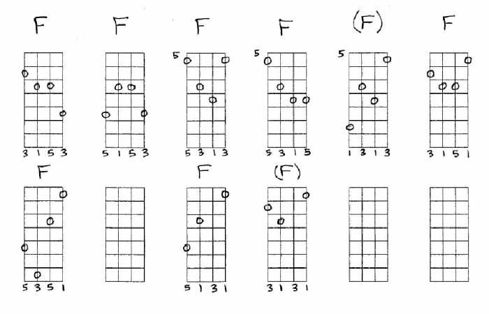 Mandolin Mandolin Chords Two Finger Mandolin Chords Two Mandolin