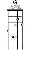 Click image for larger version.  Name:G Major chord shape.jpg Views:18 Size:23.7 KB ID:170927