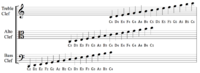 Click image for larger version.  Name:Clef_Diagram.png Views:51 Size:155.5 KB ID:185825