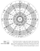 Click image for larger version.  Name:Modes in Circle of 5ths.png Views:71 Size:697.8 KB ID:195557