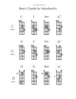 Click image for larger version.  Name:Mandocello chord diagrams.pdf Views:101 Size:20.1 KB ID:189155