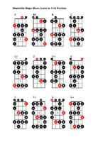 Click image for larger version.  Name:Mandolin Major Blues Scales 1st Position.pdf Views:445 Size:244.3 KB ID:136584