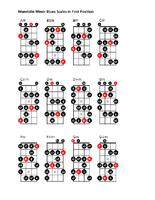Click image for larger version.  Name:Mandolin Minor Blues Scales 1st Position.pdf Views:653 Size:207.3 KB ID:136585