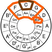Click image for larger version.  Name:circle.jpg Views:38 Size:53.5 KB ID:168080