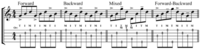 Click image for larger version.  Name:550px-Banjo_rolls_on_G_major_chord.png Views:42 Size:13.3 KB ID:185844