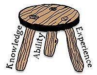 Click image for larger version.  Name:3-legged-stool.jpg Views:618 Size:20.8 KB ID:141923