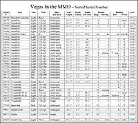 Click image for larger version.  Name:Vega Instlist -9-2-2021.jpg Views:26 Size:801.7 KB ID:196107