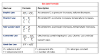 Click image for larger version.  Name:gas-law-formula.png Views:62 Size:27.8 KB ID:195256