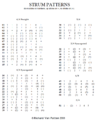 Click image for larger version.  Name:Strum Patterns.png Views:26713 Size:164.3 KB ID:125875