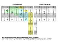 Click image for larger version.  Name:Fretboard-Guitar-to-Mandolin.pdf Views:8946 Size:8.2 KB ID:80640