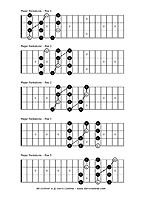 Click image for larger version.  Name:MajorPentatonic scales chords.jpg Views:43 Size:152.6 KB ID:176263