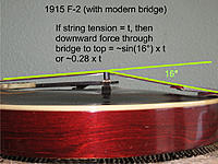 Click image for larger version.  Name:F2 Break Angle.jpg Views:120 Size:490.2 KB ID:175426