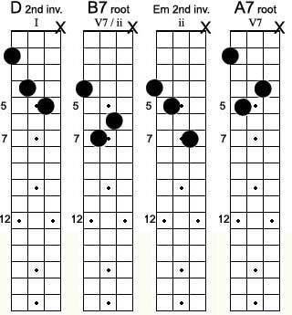 Piano piano chords gmaj7 : mere nishan on guitar Tags : mere nishan on guitar tabs piano tabs ...