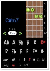 MandoChords - An iPhone Application